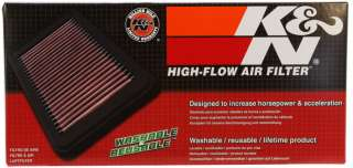 Replacement Air Filter 33 2745   BMW 318 1.8L TURBO DIESEL; 1995