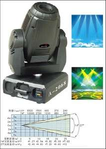 Brand New Wash Moving Head Light W/Flight Case DJ Light
