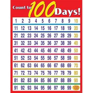 Teacher Created Resources Count To 100 Days Chart  Wayfair